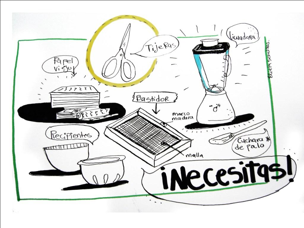 Reciclando papel en el aula laclasedeptdemontse - Papel para dibujar ...