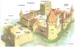 partes-de-un-castillo-medieval (1)