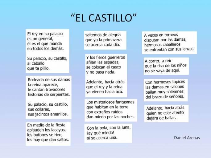 Los castillos laclasedeptdemontse - Castillos para ninos de infantil ...