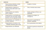 derechos y deberes de niños(as)