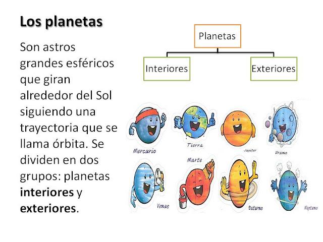 El sistema solar y sus planetas laclasedeptdemontse - Dibujos infantiles del espacio ...