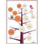 arbol-genealogico-con-buho_articleconsumption