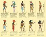 DIOSES-EGIPCIOS_ORIGINAL_rotuladab_168528