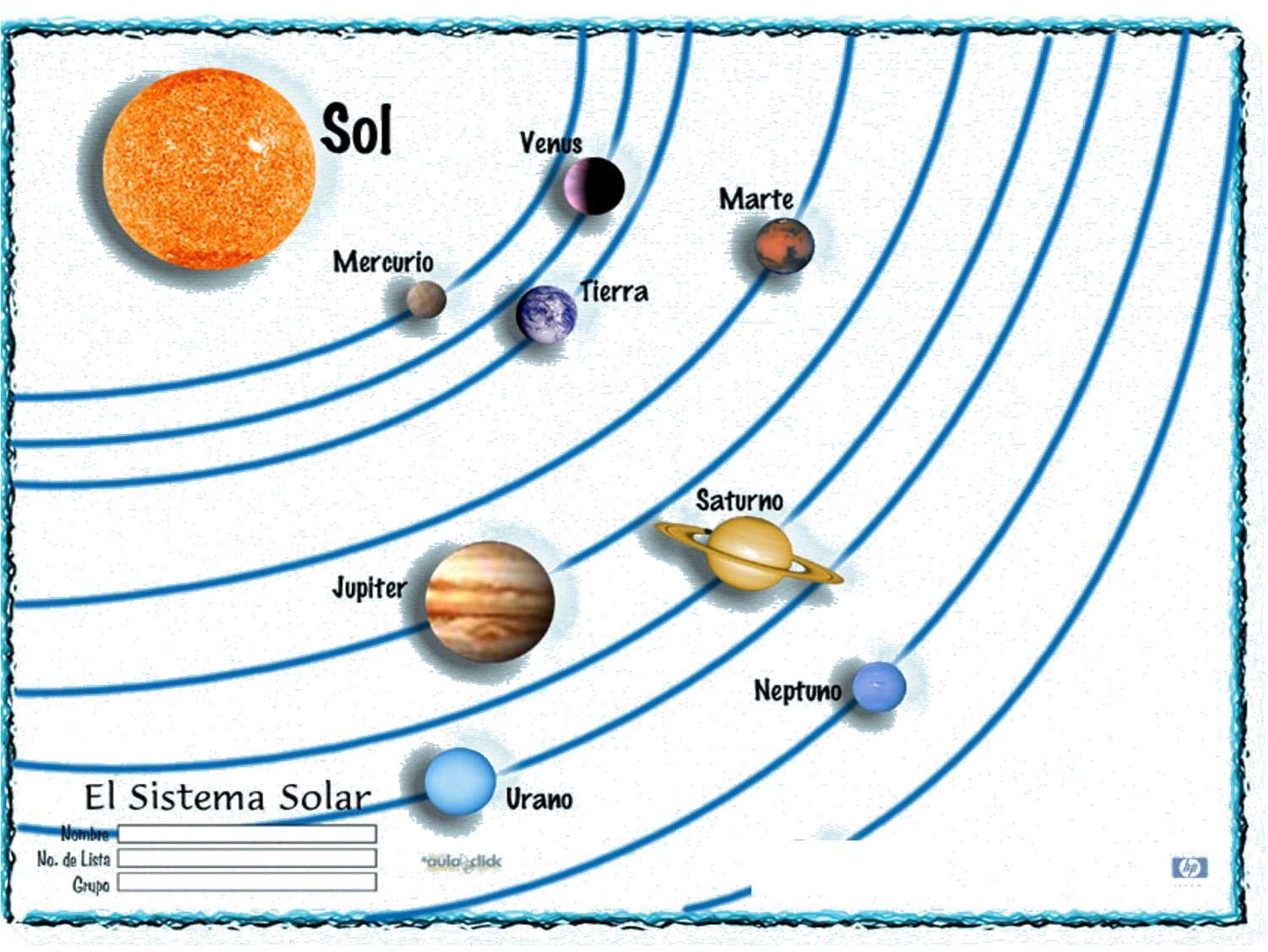 Fichas sobre el Sistema Solar   laclasedeptdemontse