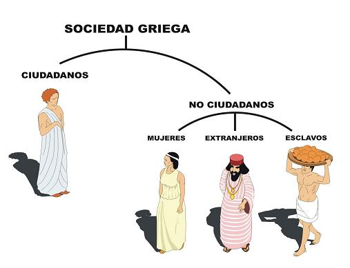grecia_sociedad