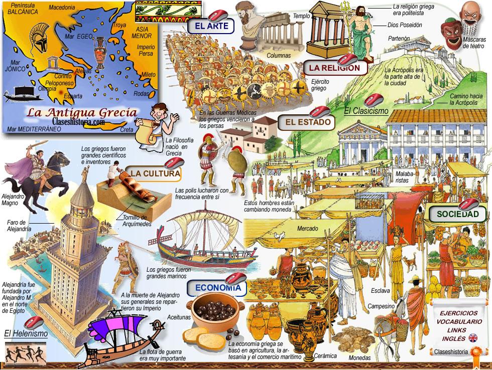 Grecia antigua laclasedeptdemontse for Cultura de la antigua grecia