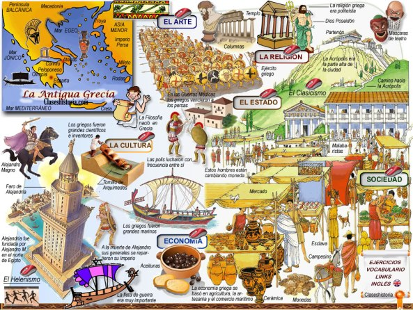 mapa-conceptual